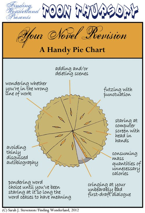 pie chart, writer, author, autobiography